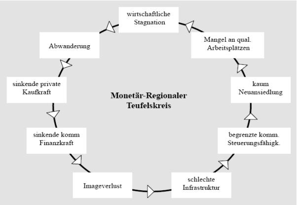 Fein Projektblatt Vorlage Zeitgenössisch - Beispiel Business ...